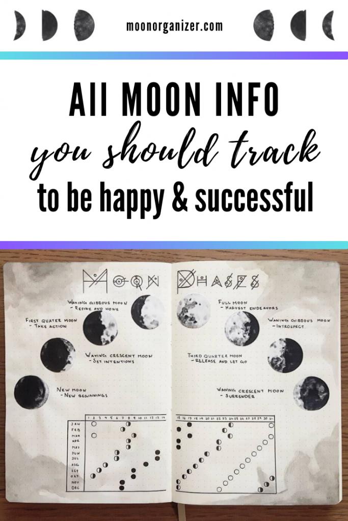moon info