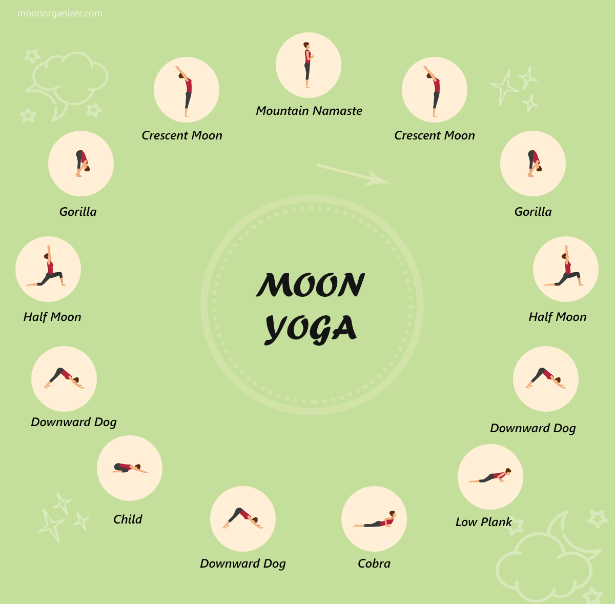 Moon Yoga infographic - moon salutation practice