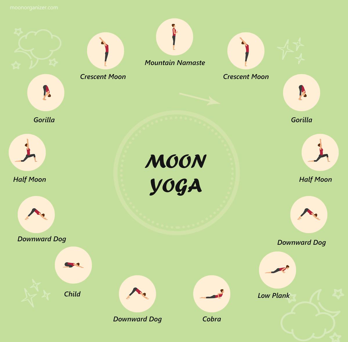 moon yoga infographic