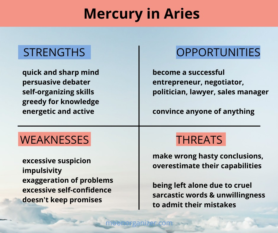 Mercury in Aries SWOT