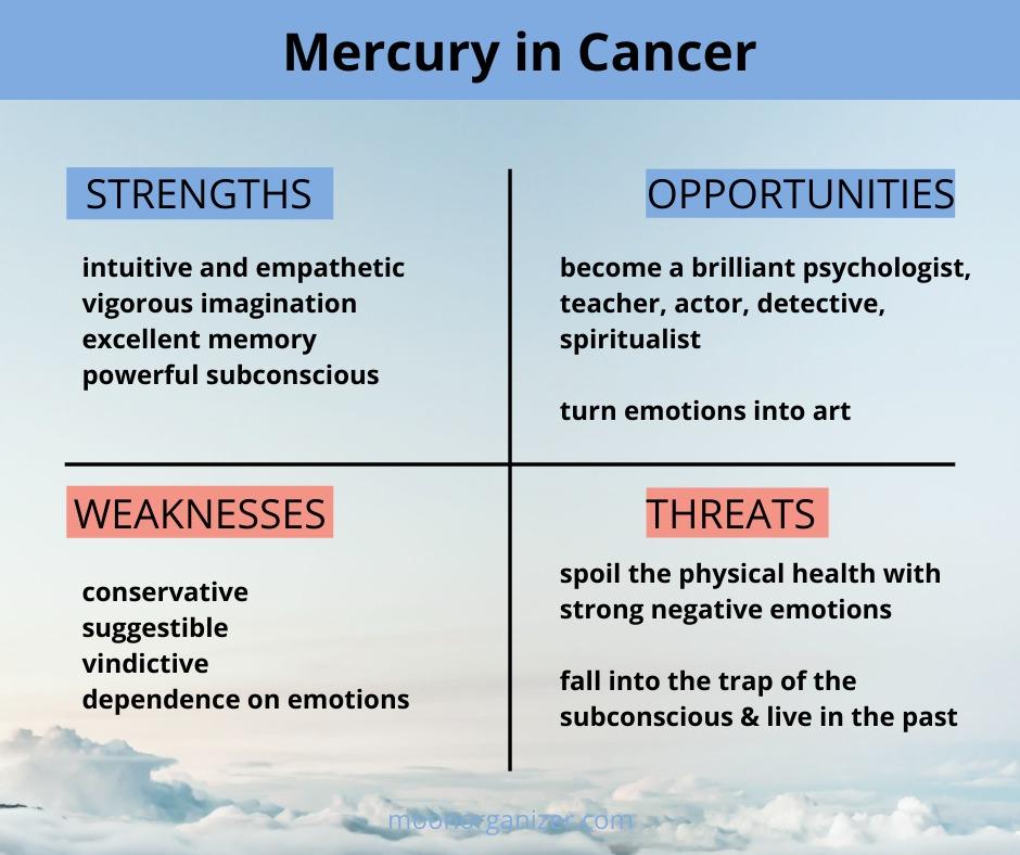 Mercury in Cancer SWOT