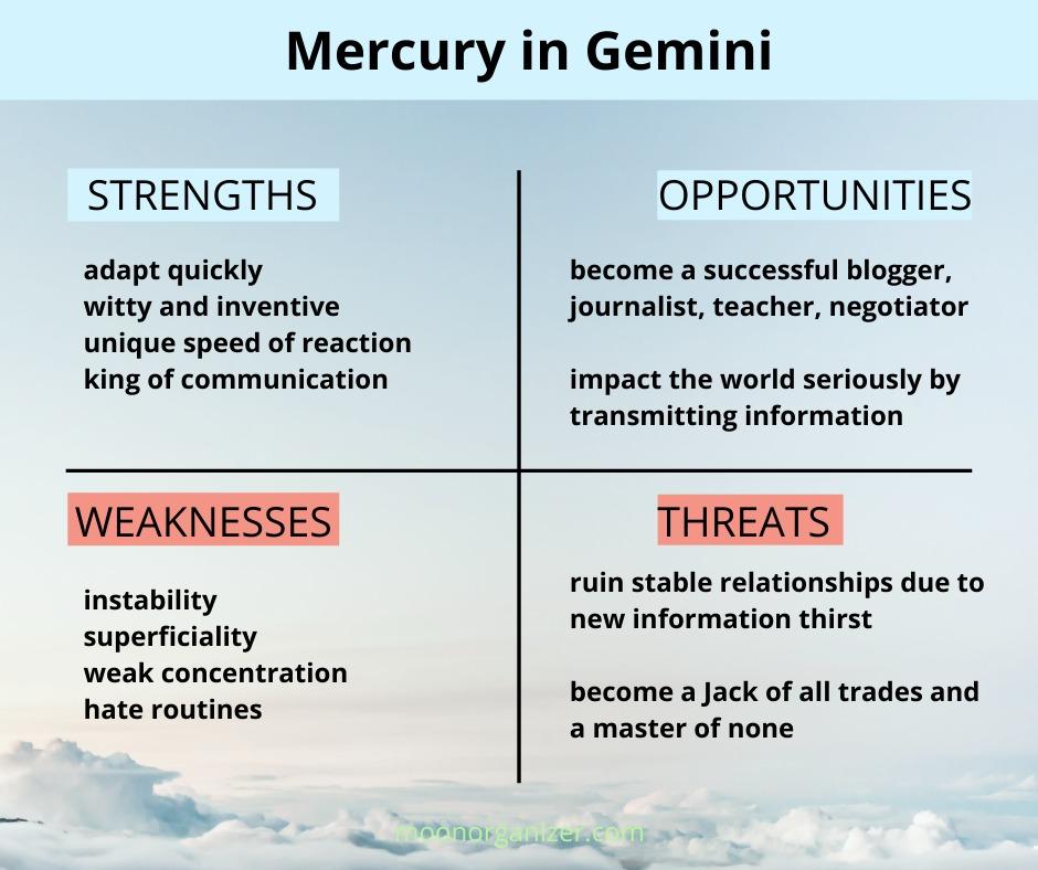 Mercury in Gemini SWOT
