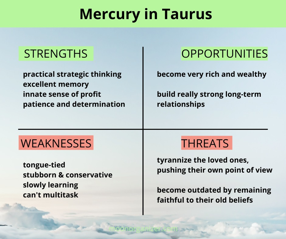 Mercury in Taurus SWOT