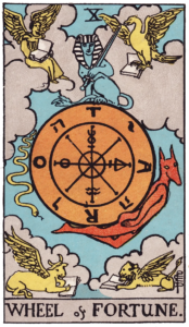 Wheel of Fortune Major Arcana meaning